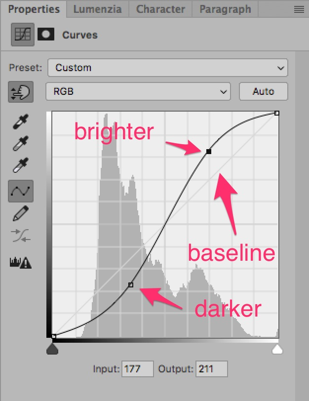 How To Use The Curves Tool: An Introduction / Tools & Techniques, Photoshop [basic s illustrated]